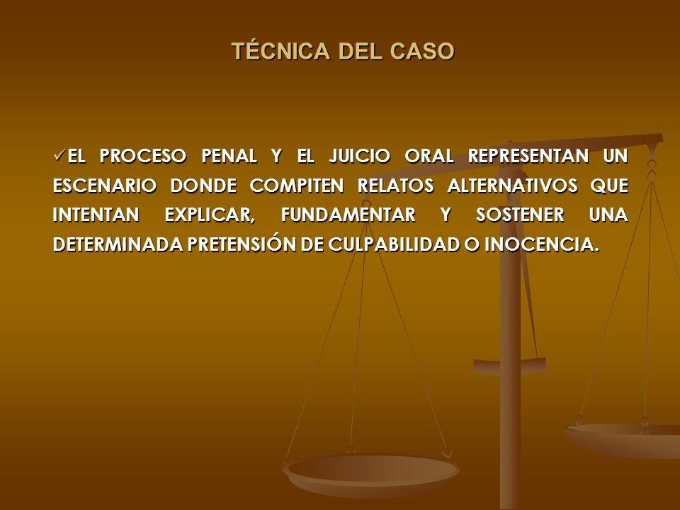 EL PROCESO PENAL Y EL JUICIO ORAL REPRESENTAN UN ESCENARIO DONDE COMPITEN RELATOS ALTERNATIVOS QUE INTENTAN EXPLICAR, FUNDAMENTAR Y SOSTENER UNA DETER