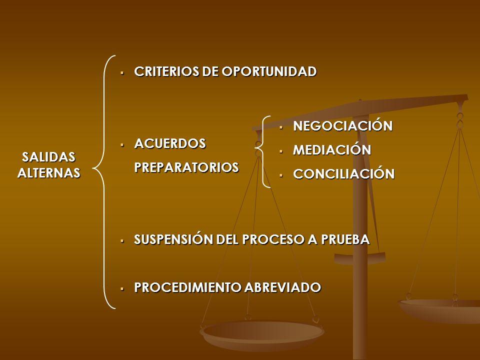 CRITERIOS DE OPORTUNIDAD CRITERIOS DE OPORTUNIDAD ACUERDOS ACUERDOSPREPARATORIOS SUSPENSIÓN DEL PROCESO A PRUEBA SUSPENSIÓN DEL PROCESO A PRUEBA PROCE