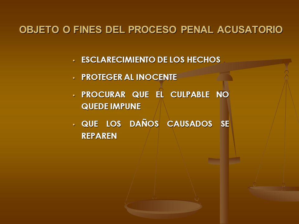 ESCLARECIMIENTO DE LOS HECHOS ESCLARECIMIENTO DE LOS HECHOS PROTEGER AL INOCENTE PROTEGER AL INOCENTE PROCURAR QUE EL CULPABLE NO QUEDE IMPUNE PROCURA