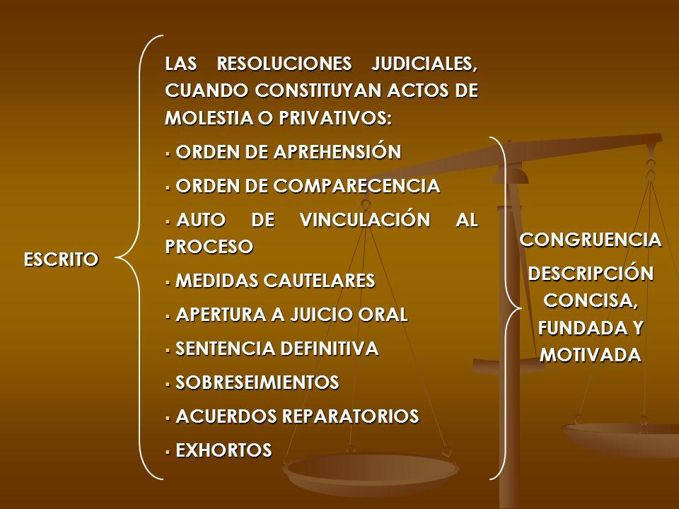 ESCRITO LAS RESOLUCIONES JUDICIALES, CUANDO CONSTITUYAN ACTOS DE MOLESTIA O PRIVATIVOS: ORDEN DE APREHENSIÓN ORDEN DE APREHENSIÓN ORDEN DE COMPARECENC