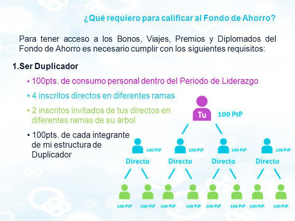 ¿Qué requiero para calificar al Fondo de Ahorro? Para tener acceso a los Bonos, Viajes, Premios y Diplomados del Fondo de Ahorro es necesario cumplir