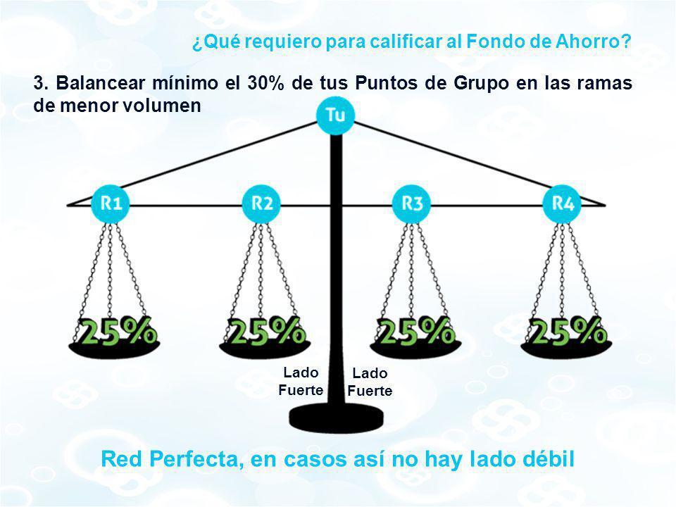 Red Perfecta, en casos así no hay lado débil Lado Fuerte Lado Fuerte 3. Balancear mínimo el 30% de tus Puntos de Grupo en las ramas de menor volumen ¿