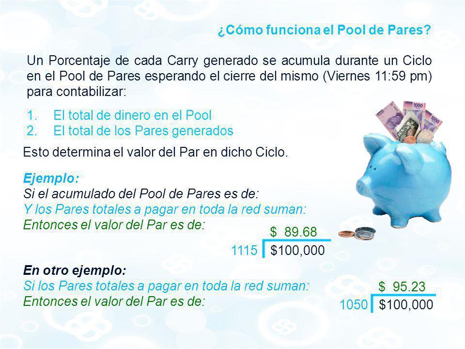 Carry: Cada consumo o inscripción de 50 pts.