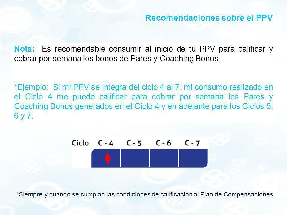 Nota: Es recomendable consumir al inicio de tu PPV para calificar y cobrar por semana los bonos de Pares y Coaching Bonus. *Ejemplo: Si mi PPV se inte