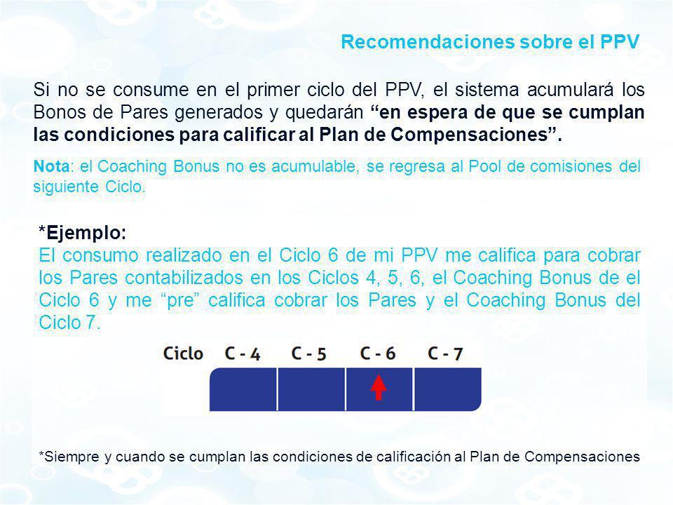 Son los requisitos que se deben cumplir en cada PPV para tener derecho a cobrar los Bonos Semanales (Pares y Coaching Bonus).