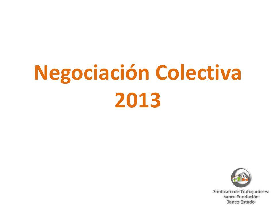 Negociación Colectiva 2013