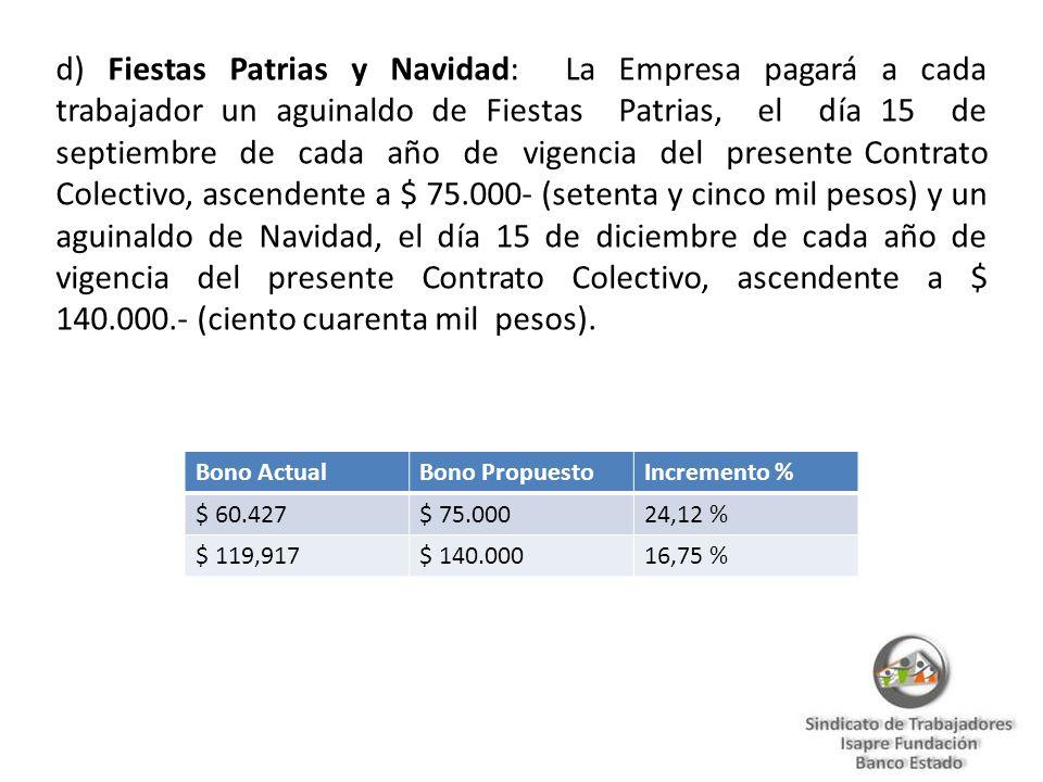 e) Bono de Vacaciones: La Empresa pagará a cada trabajador un bono de $ 120.000.- (ciento veinte mil pesos) en el momento que haga uso de su feriado anual.