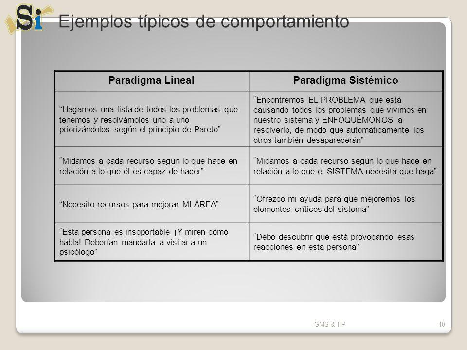 GMS & TIP10 Ejemplos típicos de comportamiento Paradigma LinealParadigma Sistémico Hagamos una lista de todos los problemas que tenemos y resolvámolos