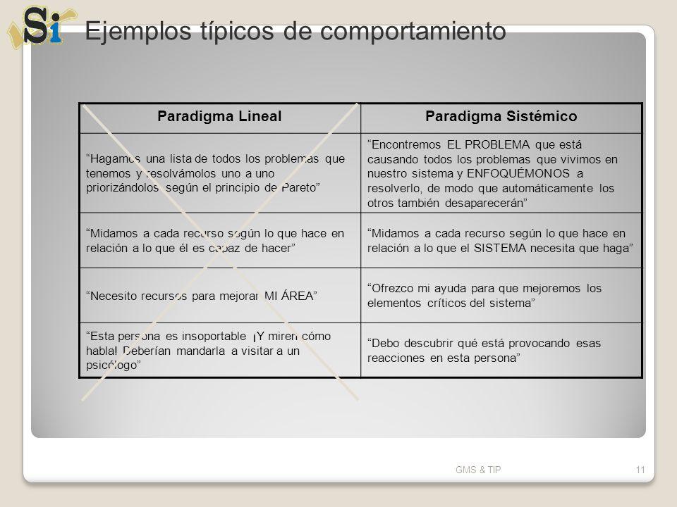 GMS & TIP11 Ejemplos típicos de comportamiento Paradigma LinealParadigma Sistémico Hagamos una lista de todos los problemas que tenemos y resolvámolos