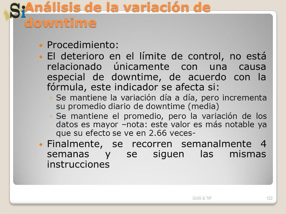 Análisis de la variación de downtime Procedimiento: El deterioro en el límite de control, no está relacionado únicamente con una causa especial de dow