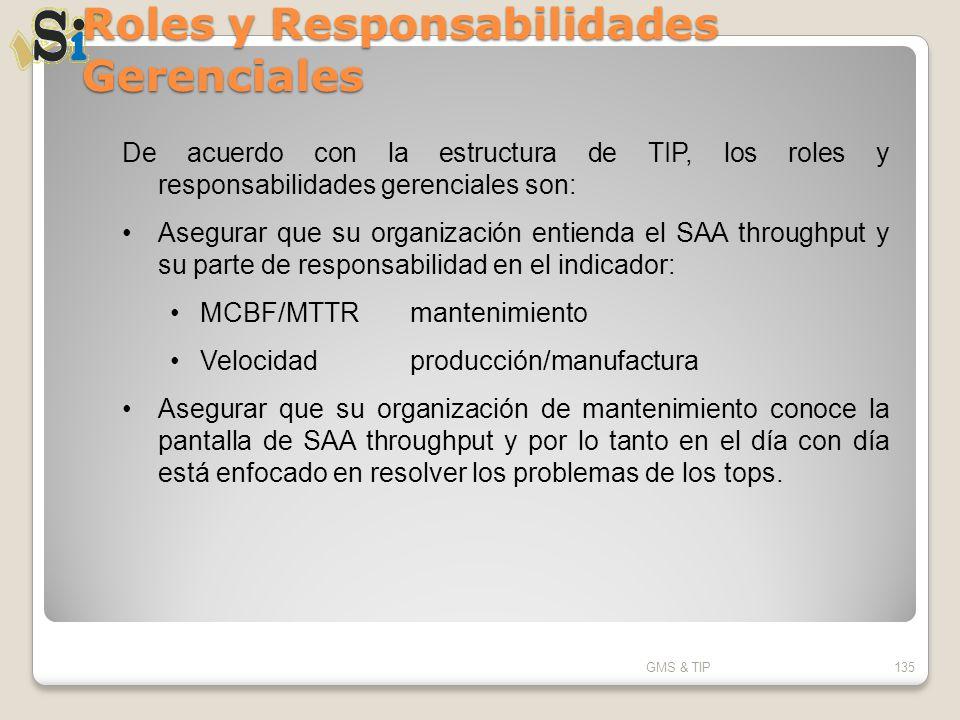 Roles y Responsabilidades Gerenciales GMS & TIP135 De acuerdo con la estructura de TIP, los roles y responsabilidades gerenciales son: Asegurar que su