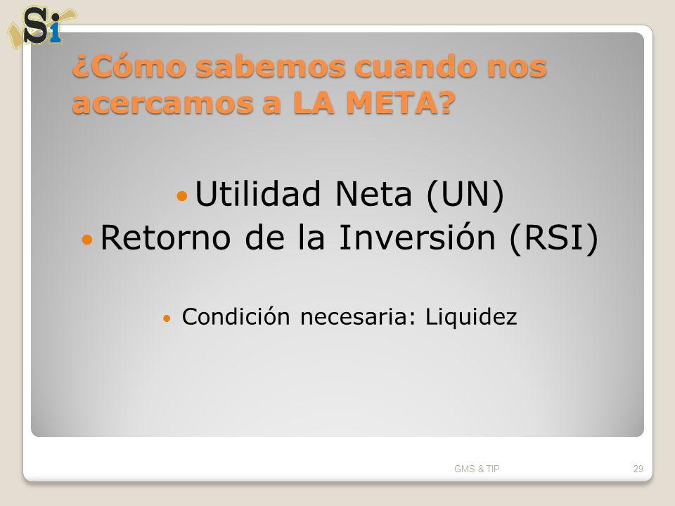 ¿Cómo sabemos cuando nos acercamos a LA META? Utilidad Neta (UN) Retorno de la Inversión (RSI) Condición necesaria: Liquidez GMS & TIP29