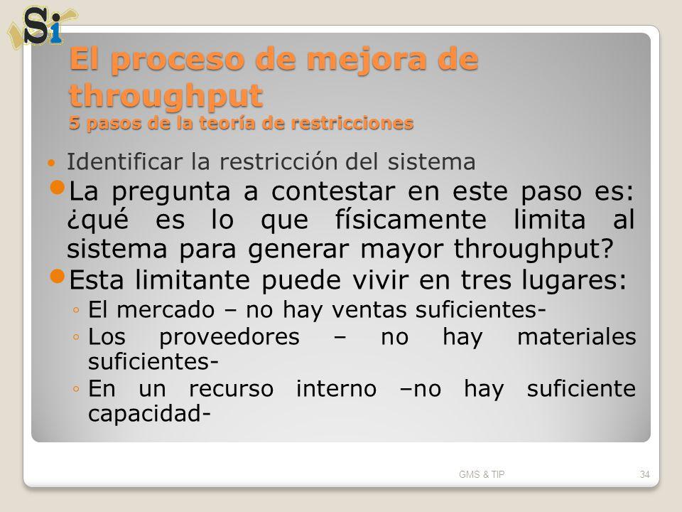 El proceso de mejora de throughput 5 pasos de la teoría de restricciones Identificar la restricción del sistema La pregunta a contestar en este paso e