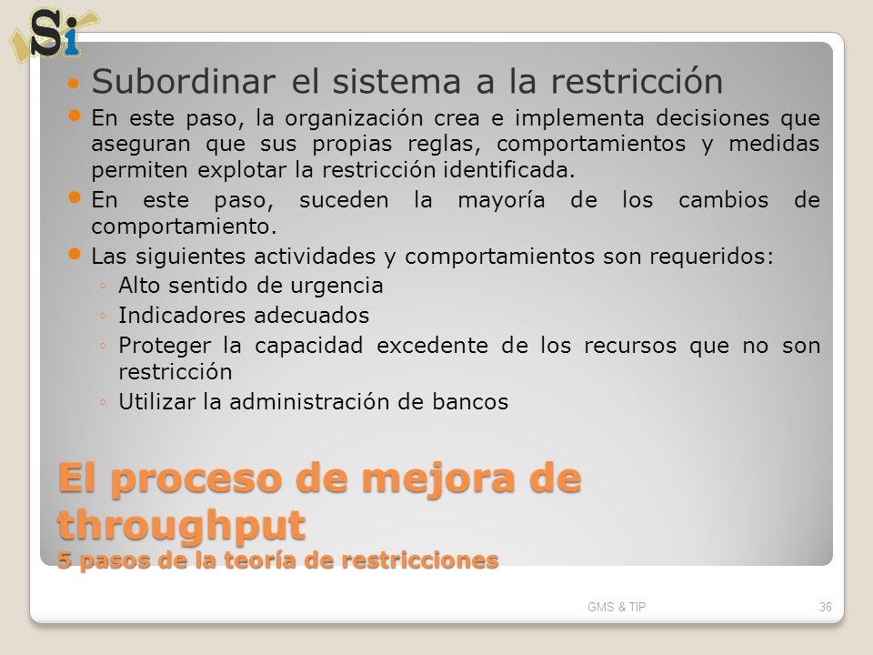 El proceso de mejora de throughput 5 pasos de la teoría de restricciones Subordinar el sistema a la restricción En este paso, la organización crea e i