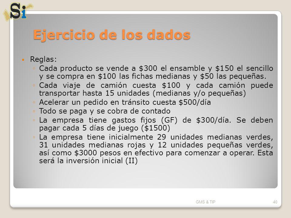 Ejercicio de los dados Reglas: Cada producto se vende a $300 el ensamble y $150 el sencillo y se compra en $100 las fichas medianas y $50 las pequeñas