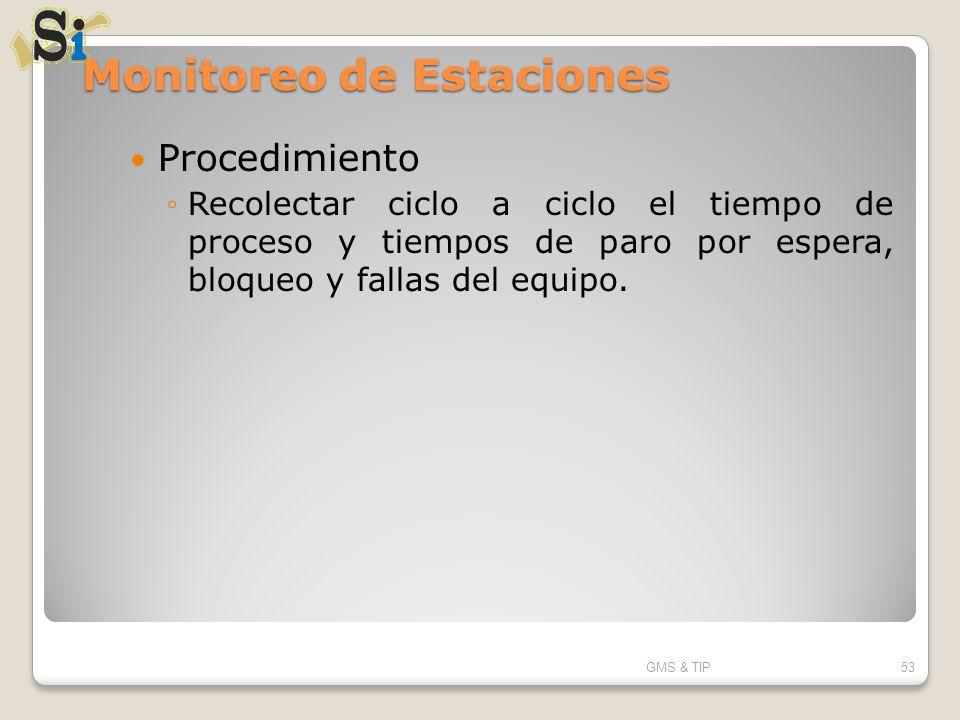 Monitoreo de Estaciones Procedimiento Recolectar ciclo a ciclo el tiempo de proceso y tiempos de paro por espera, bloqueo y fallas del equipo. GMS & T