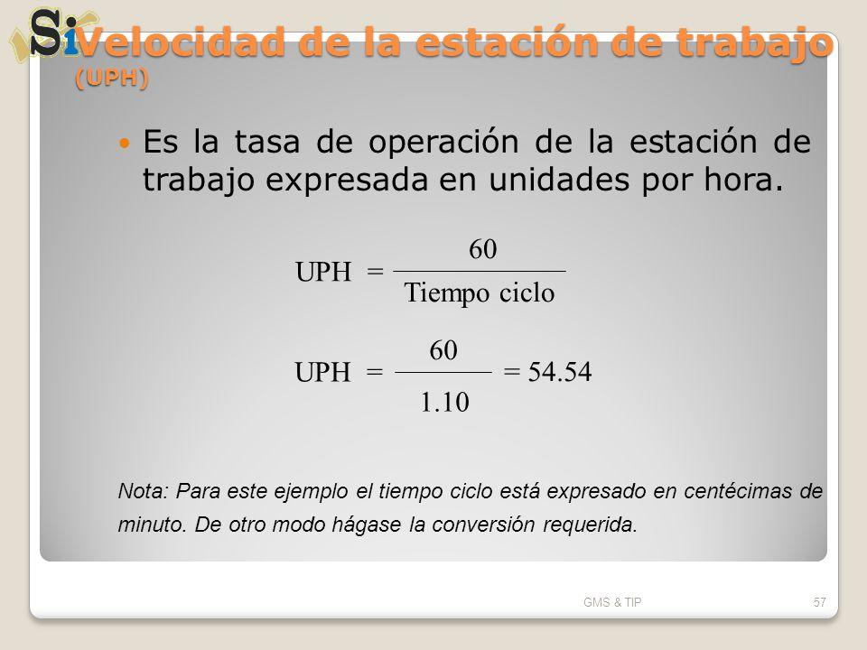 Velocidad de la estación de trabajo (UPH) Es la tasa de operación de la estación de trabajo expresada en unidades por hora. GMS & TIP57 Nota: Para est