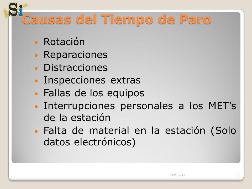 Causas del Tiempo de Paro Rotación Reparaciones Distracciones Inspecciones extras Fallas de los equipos Interrupciones personales a los METs de la est