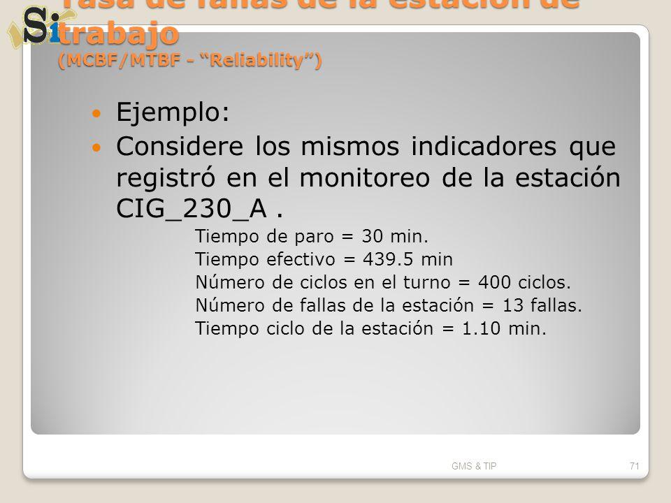 Tasa de fallas de la estación de trabajo (MCBF/MTBF - Reliability) Ejemplo: Considere los mismos indicadores que registró en el monitoreo de la estaci