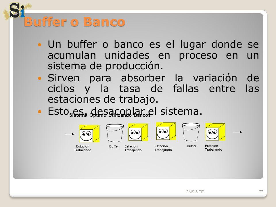 Buffer o Banco Un buffer o banco es el lugar donde se acumulan unidades en proceso en un sistema de producción. Sirven para absorber la variación de c