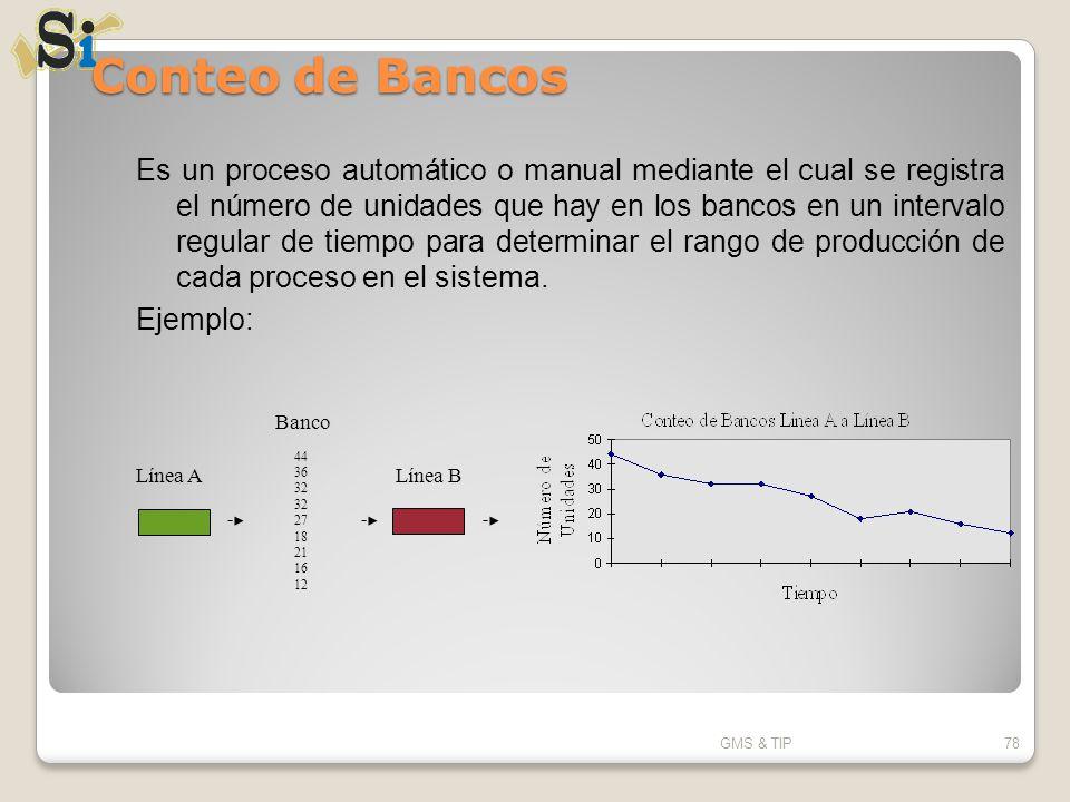 Conteo de Bancos GMS & TIP78 Es un proceso automático o manual mediante el cual se registra el número de unidades que hay en los bancos en un interval