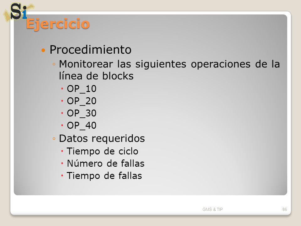 Ejercicio Procedimiento Monitorear las siguientes operaciones de la línea de blocks OP_10 OP_20 OP_30 OP_40 Datos requeridos Tiempo de ciclo Número de