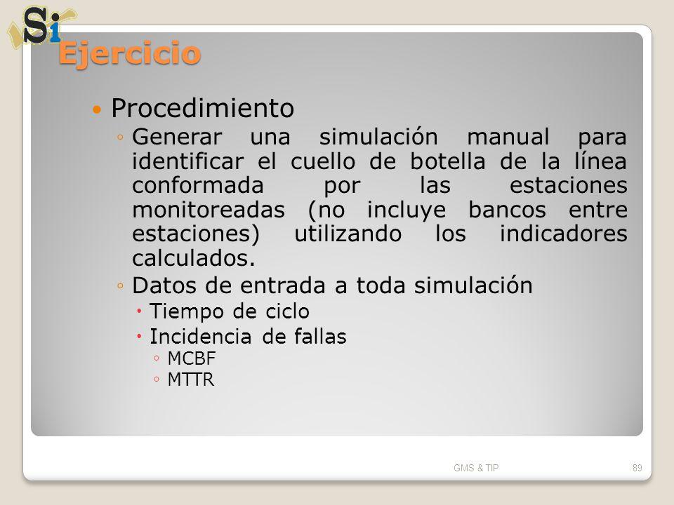 Ejercicio Procedimiento Generar una simulación manual para identificar el cuello de botella de la línea conformada por las estaciones monitoreadas (no