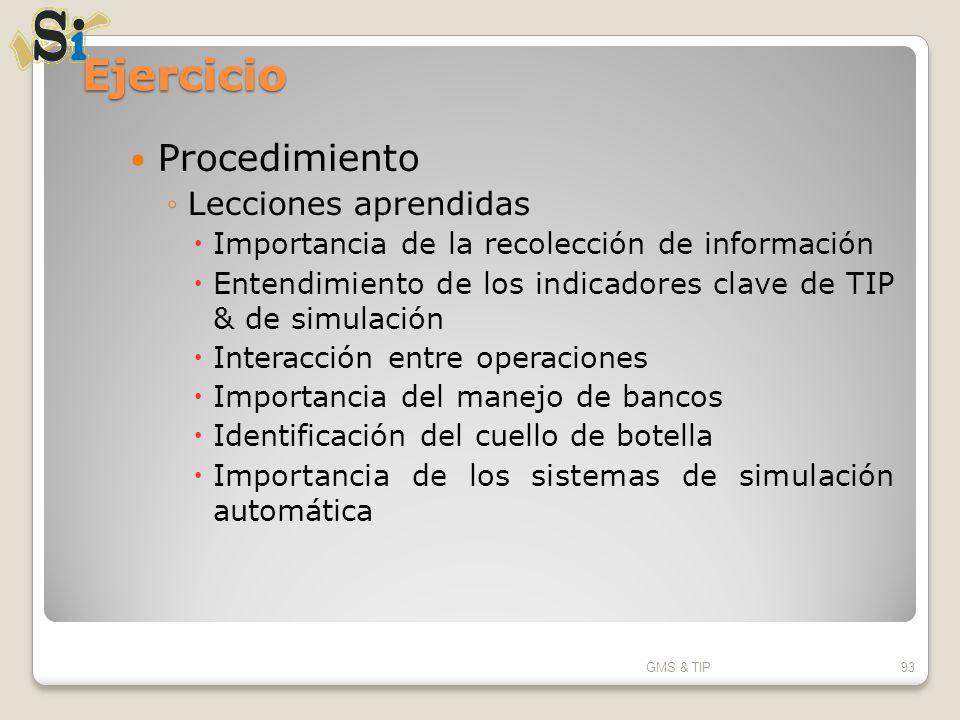 Ejercicio Procedimiento Lecciones aprendidas Importancia de la recolección de información Entendimiento de los indicadores clave de TIP & de simulació