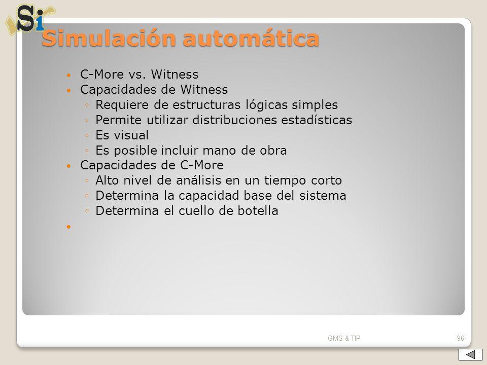 Simulación automática C-More vs. Witness Capacidades de Witness Requiere de estructuras lógicas simples Permite utilizar distribuciones estadísticas E