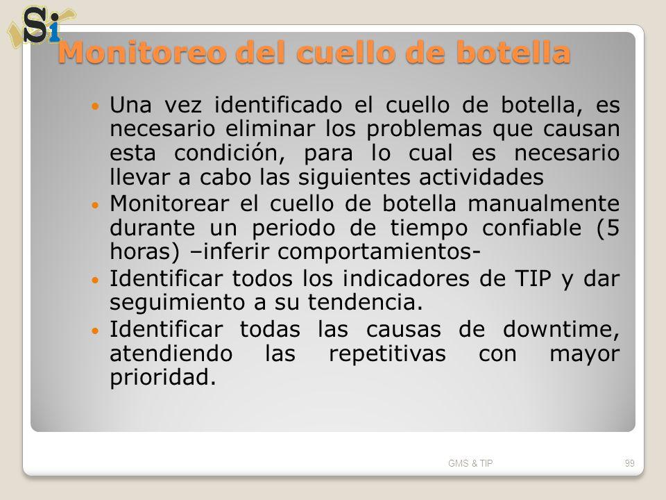 Monitoreo del cuello de botella Una vez identificado el cuello de botella, es necesario eliminar los problemas que causan esta condición, para lo cual