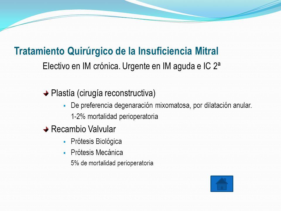 Tratamiento Médico de la Insuficiencia Mitral Vasodilatadores: IECAS; ARA II. Diuréticos Inótrópicos: digitálicos Controles periódicos