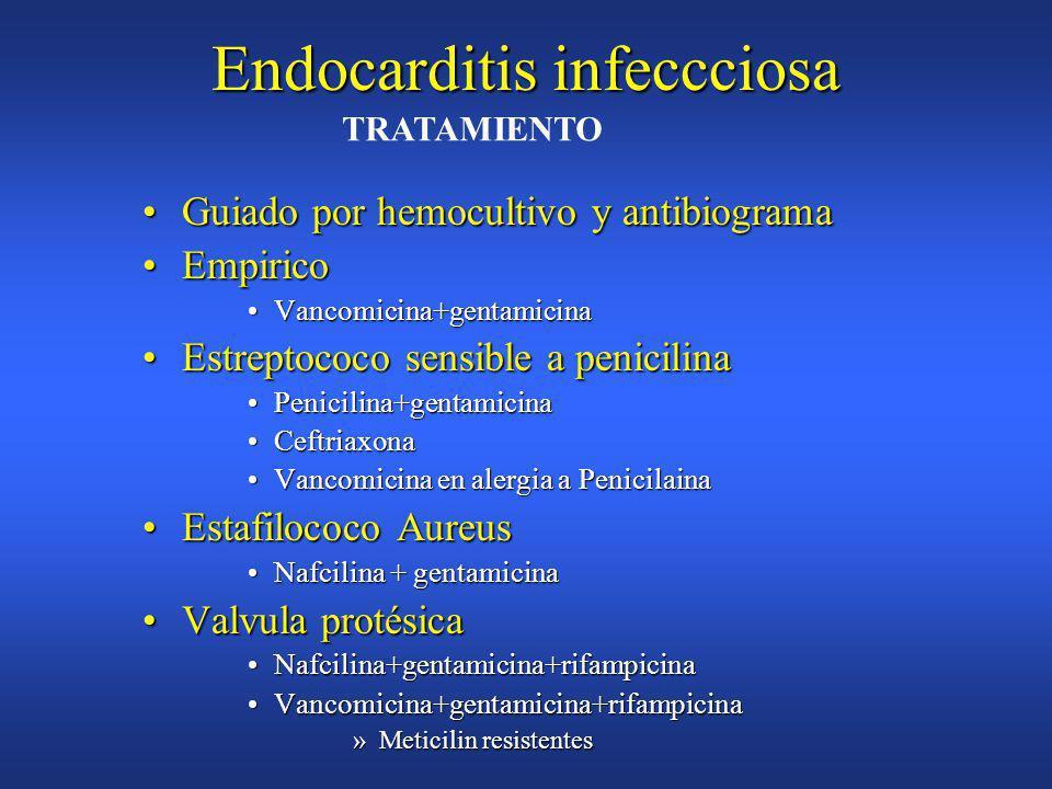 Endocarditis infecciosa EstreptococoEstreptococo SubagudaSubaguda Tardía valvular protésicaTardía valvular protésica EstafilococoEstafilococo AgudaAguda Temprana valvularTemprana valvular ADVPADVP Gram (-)Gram (-) AgudaAguda ADVPADVP Germenes más frecuentes