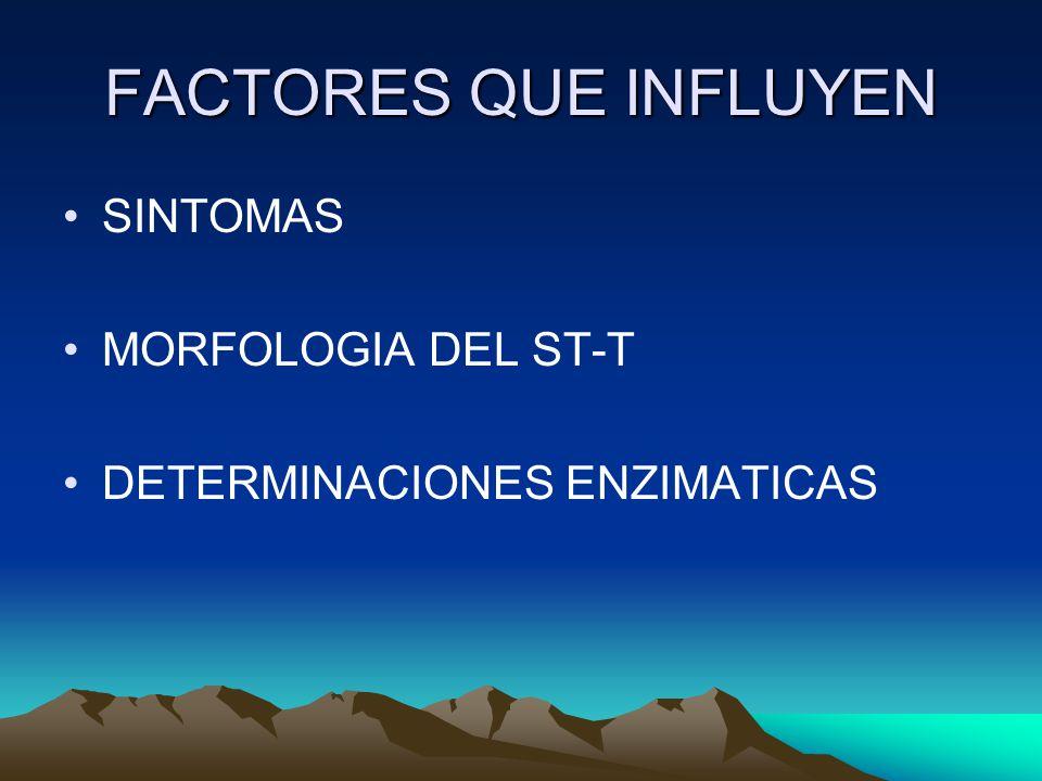 FACTORES QUE INFLUYEN SINTOMAS MORFOLOGIA DEL ST-T DETERMINACIONES ENZIMATICAS