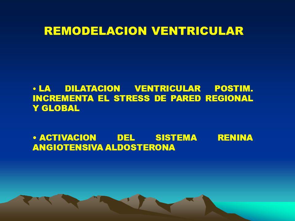 REMODELACION VENTRICULAR LA DILATACION VENTRICULAR POSTIM.