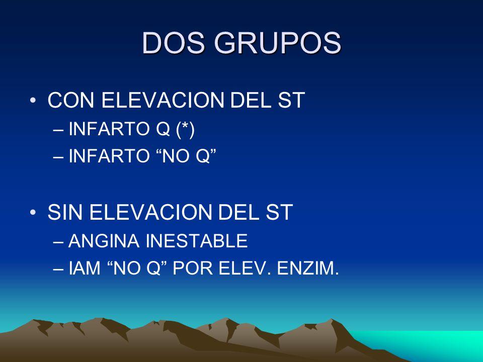 DOS GRUPOS CON ELEVACION DEL ST –INFARTO Q (*) –INFARTO NO Q SIN ELEVACION DEL ST –ANGINA INESTABLE –IAM NO Q POR ELEV.
