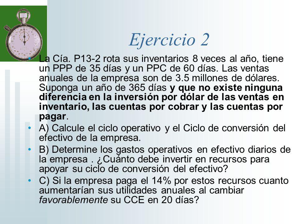 Ejercicio 2 La Cía. P13-2 rota sus inventarios 8 veces al año, tiene un PPP de 35 días y un PPC de 60 días. Las ventas anuales de la empresa son de 3.
