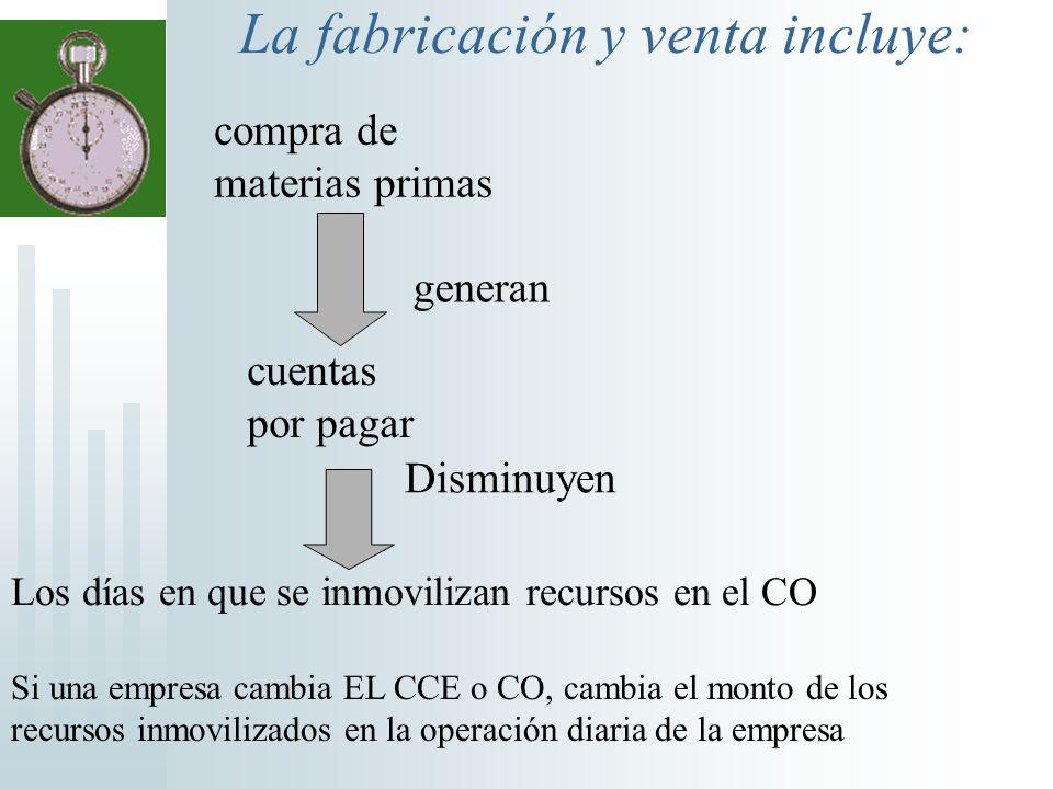 La fabricación y venta incluye: compra de materias primas cuentas por pagar generan Disminuyen Si una empresa cambia EL CCE o CO, cambia el monto de l