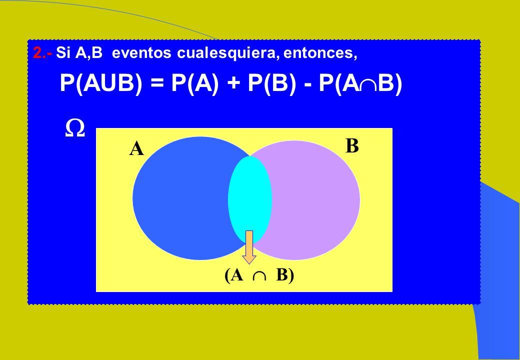 P R O P I E D A D E S 1.- 0 P(A) 1 P(A) = n(A)/n( ) = 3/8 = 0.375 P(B) = n(B)/ n( ) = 4/8 = 0.5 P(D) = n(D)/n( ) = 4/8 = 0.5 P(F) = n(F)/n( ) = 1/8 =