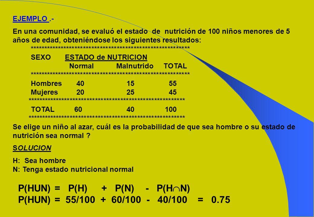 2.- Si A,B eventos cualesquiera, entonces, P(AUB) = P(A) + P(B) - P(A B) (A B) B A