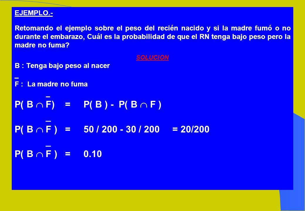 5.- Si A,B eventos cualesquiera, entonces, _ P( A B) = P( A-B) = P(A) - P(A B) NOTA: Las probabilidades son expresadas en tanto por uno. (A B) B A __