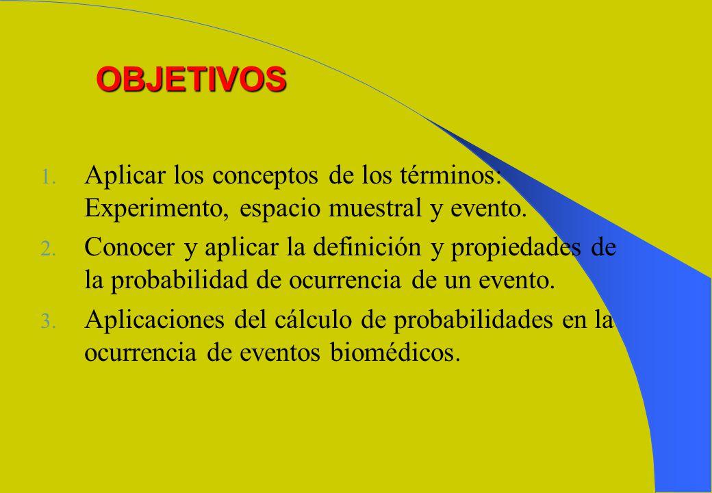 3. Si A,B eventos excluyentes (A B= ), entonces, P(AUB) = P(A) + P(B) AB