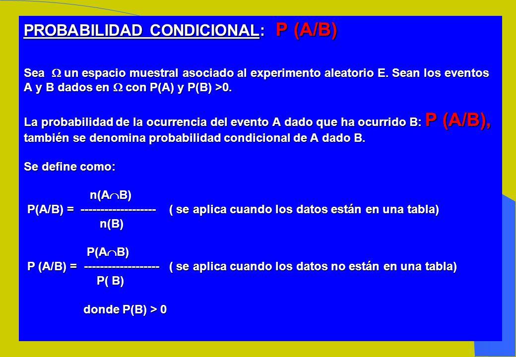 Resolver ejercicio 1 En la población de niños menores de 5 años de la comunidad Robledo, un médico está interesado en estudiar como se comporta la des
