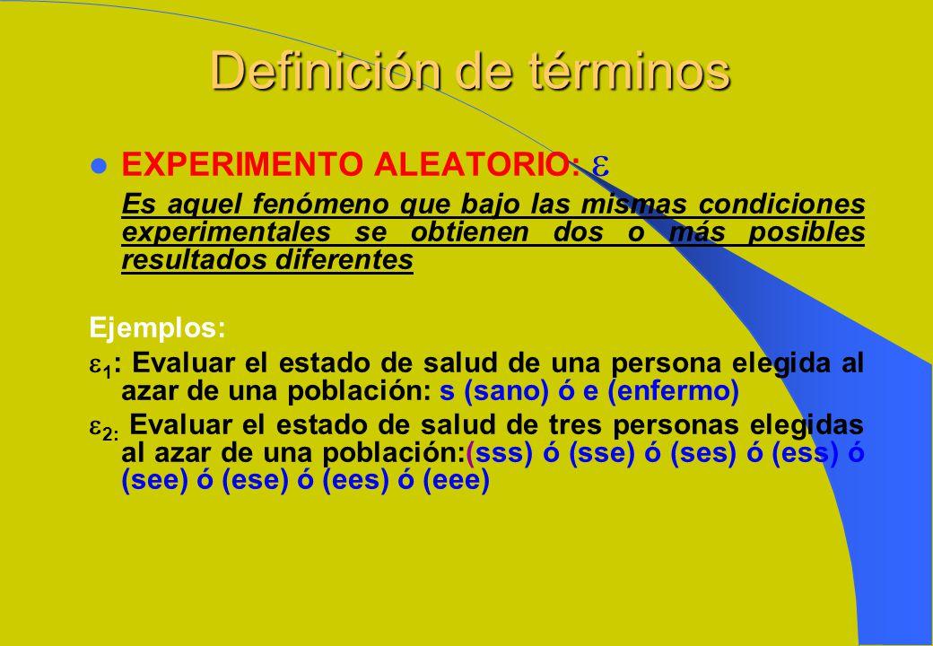1. Aplicar los conceptos de los términos: Experimento, espacio muestral y evento. 2. Conocer y aplicar la definición y propiedades de la probabilidad