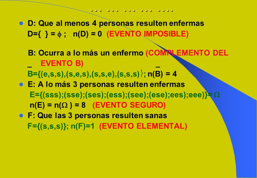 5.- Si A,B eventos cualesquiera, entonces, _ P( A B) = P( A-B) = P(A) - P(A B) NOTA: Las probabilidades son expresadas en tanto por uno.