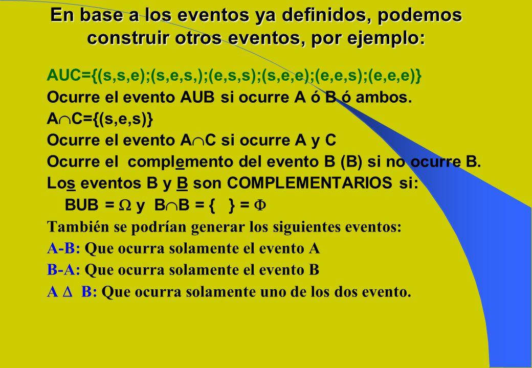 En base a los eventos ya definidos, podemos construir otros eventos, por ejemplo: AUC={(s,s,e);(s,e,s,);(e,s,s);(s,e,e);(e,e,s);(e,e,e)} Ocurre el evento AUB si ocurre A ó B ó ambos.