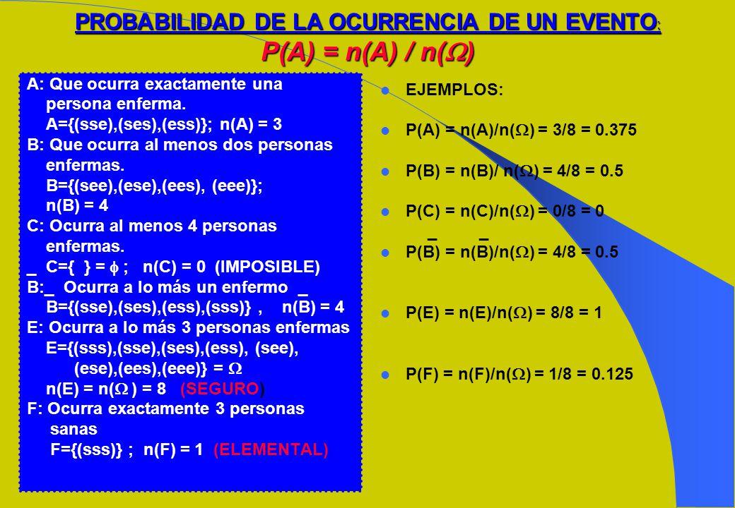PROBABILIDAD DE LA OCURRENCIA DE UN EVENTO : P(A) = n(A) / n( ) A: Que ocurra exactamente una persona enferma.