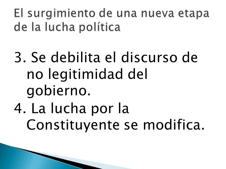 3. Se debilita el discurso de no legitimidad del gobierno. 4. La lucha por la Constituyente se modifica.