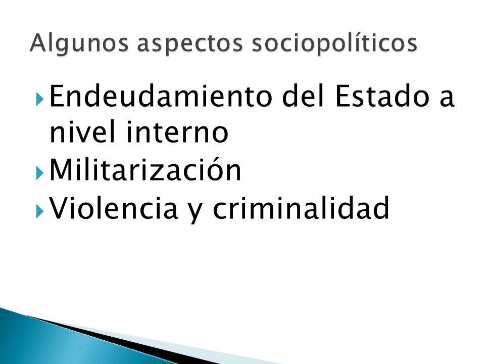 Endeudamiento del Estado a nivel interno Militarización Violencia y criminalidad