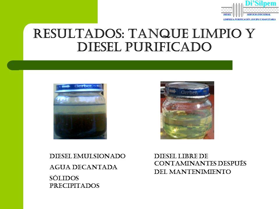 Resultados: tanque limpio Y diesel purificado Diesel emulsionado AGUA DECANTADA SÓLIDOS PRECIPITADOS DIESEL LIBRE DE CONTAMINANTES DESPUÉS DEL MANTENI