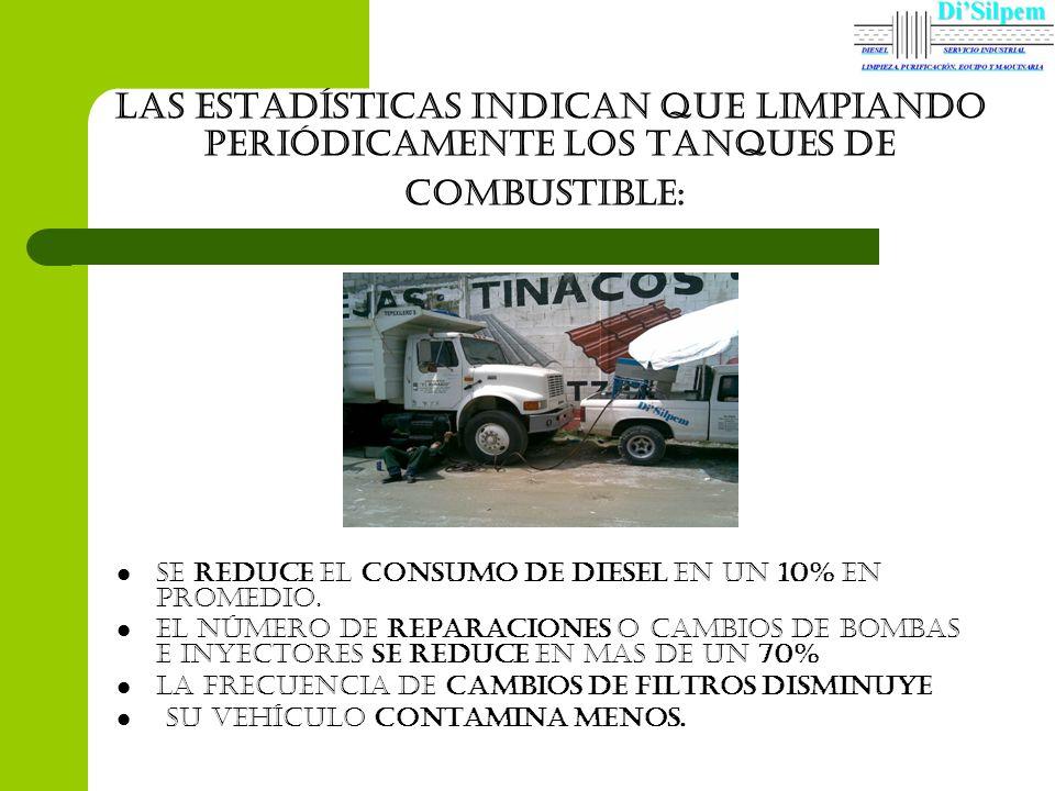 Las estadísticas indican que limpiando periódicamente los tanques de combustible: Se reduce el consumo de diesel en un 10% en promedio. El número de r